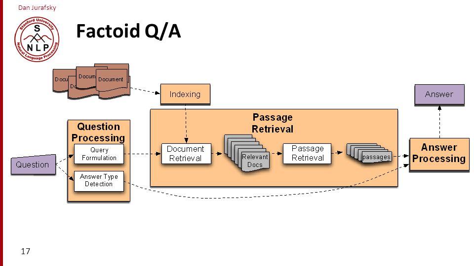 Factoid Q/A