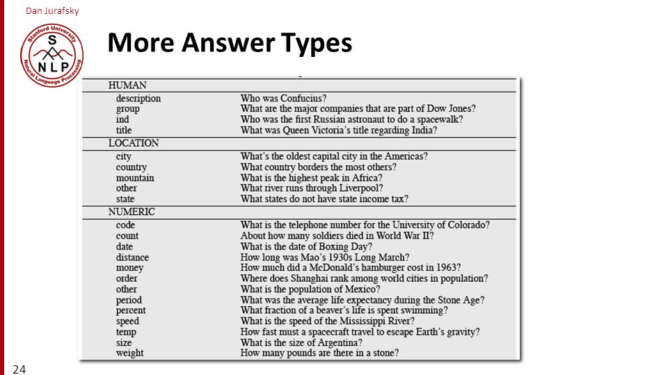 More Answer Types