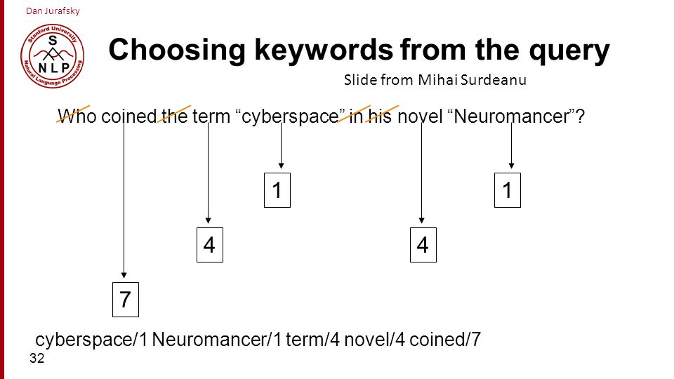 Choosing keywords from the query