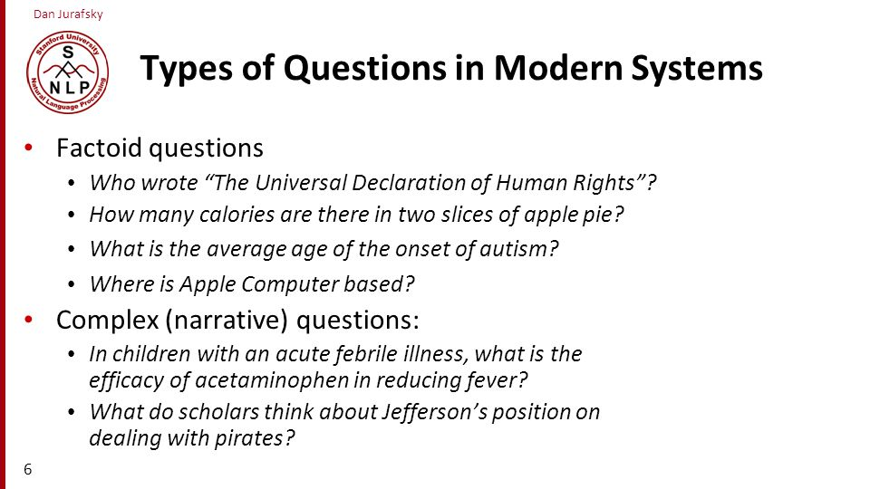 Types of Questions in Modern Systems