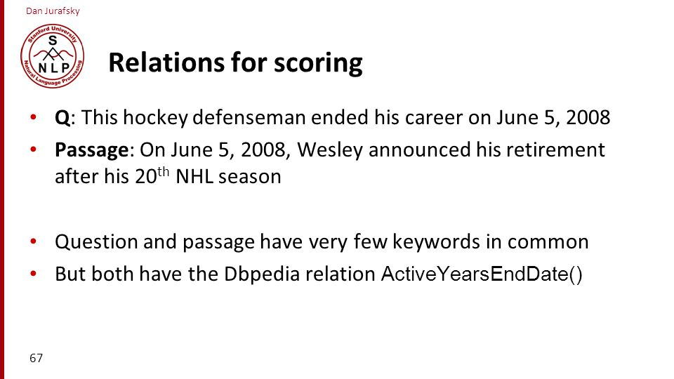 Relations for scoring Q: This hockey defenseman ended his career on June 5, 2008.