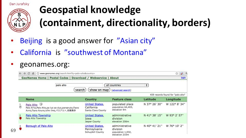 Geospatial knowledge (containment, directionality, borders)