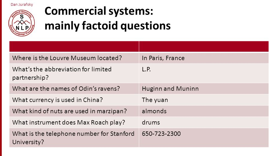 Commercial systems: mainly factoid questions