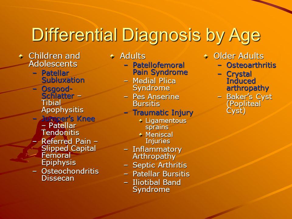 diagnose osgood schlatter