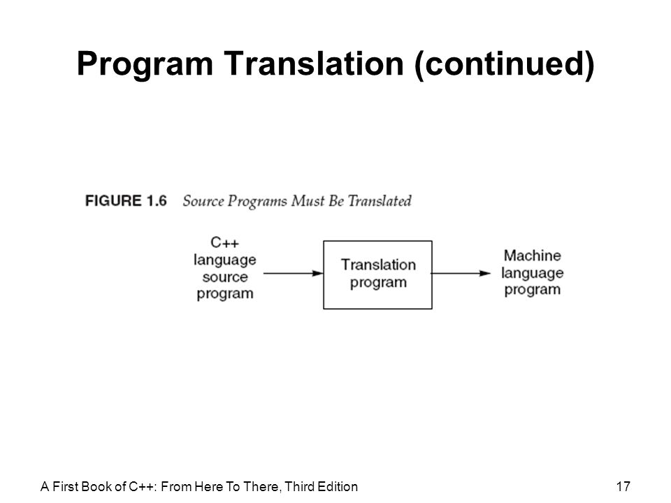 Program Translation (continued)