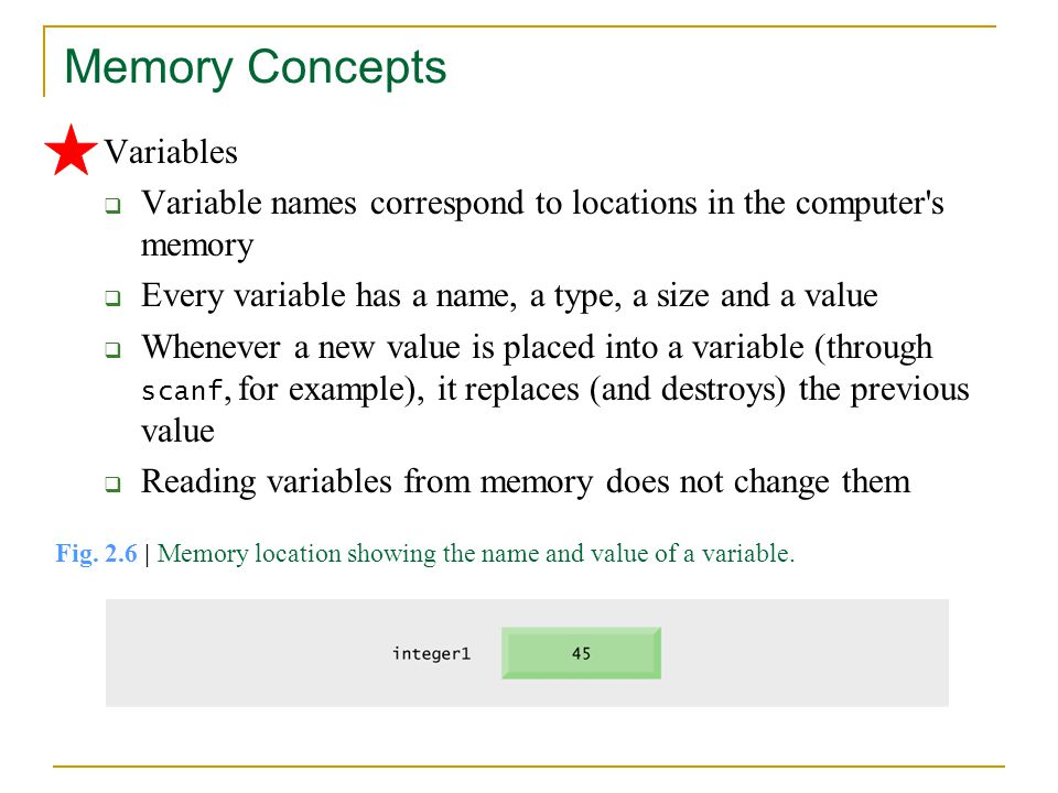 Memory Concepts Variables