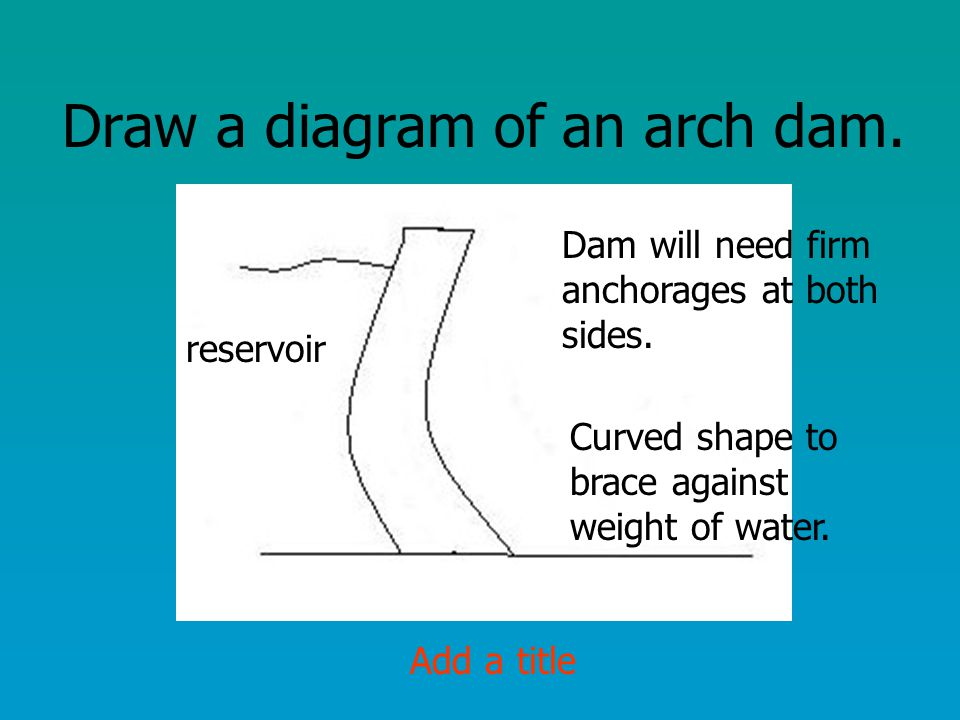 how to draw an arch