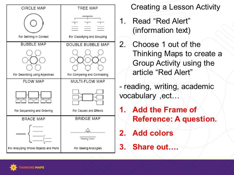 Welcome ppt video online download 84 creating a lesson activity sciox Gallery