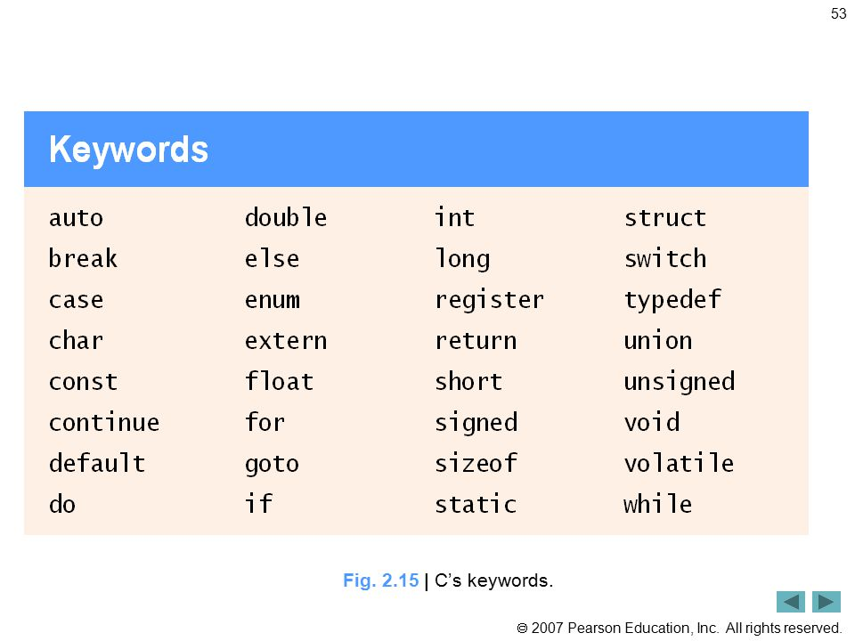 Fig | C's keywords.