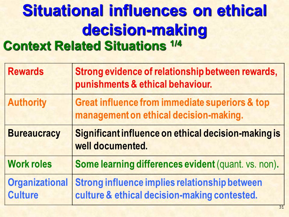 the influence of ethics in decision making The authors explore the influence of counterfactual thoughts in triggering the emotions of regret and disappointment in ethical decision making counterfactual.
