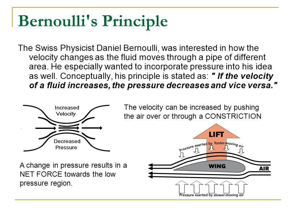 bernoulli principle essay