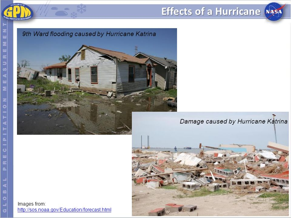 The effects of floods and hurricanes on livelihood
