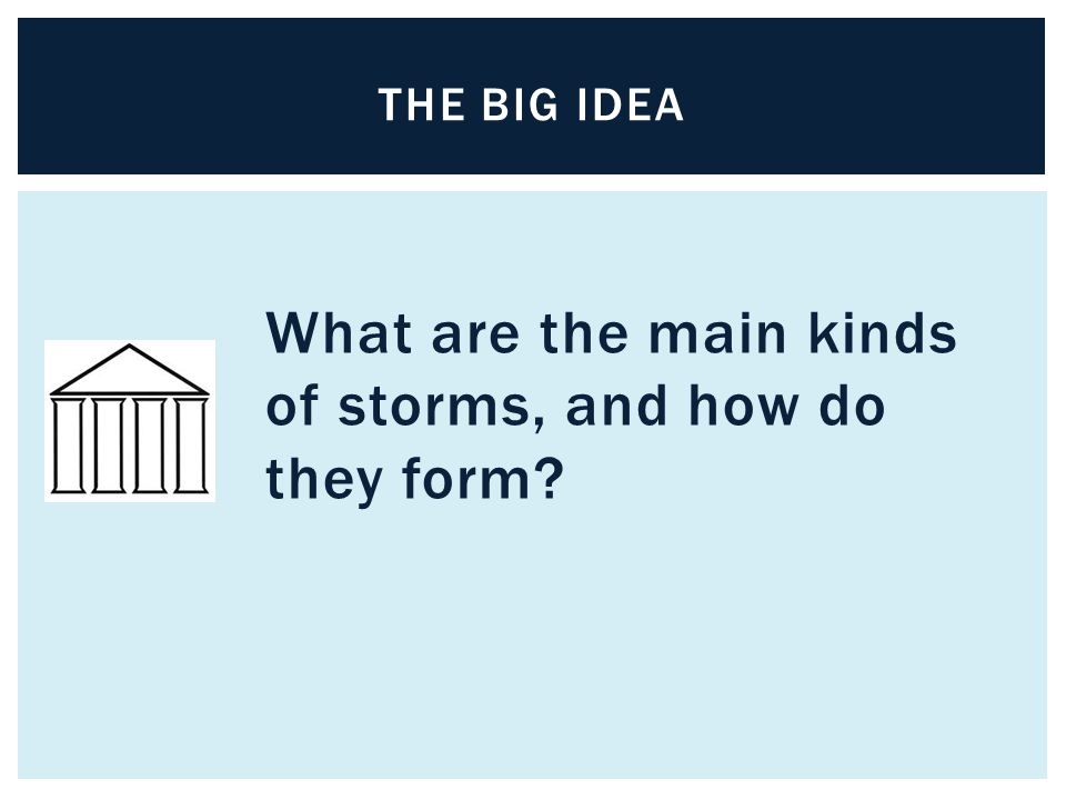 What are the main kinds of storms, and how do they form