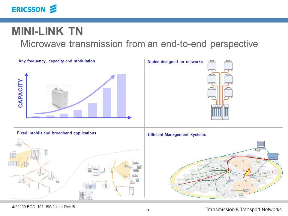 Microwave Transmission Networks Planning Design Deployment Pdf