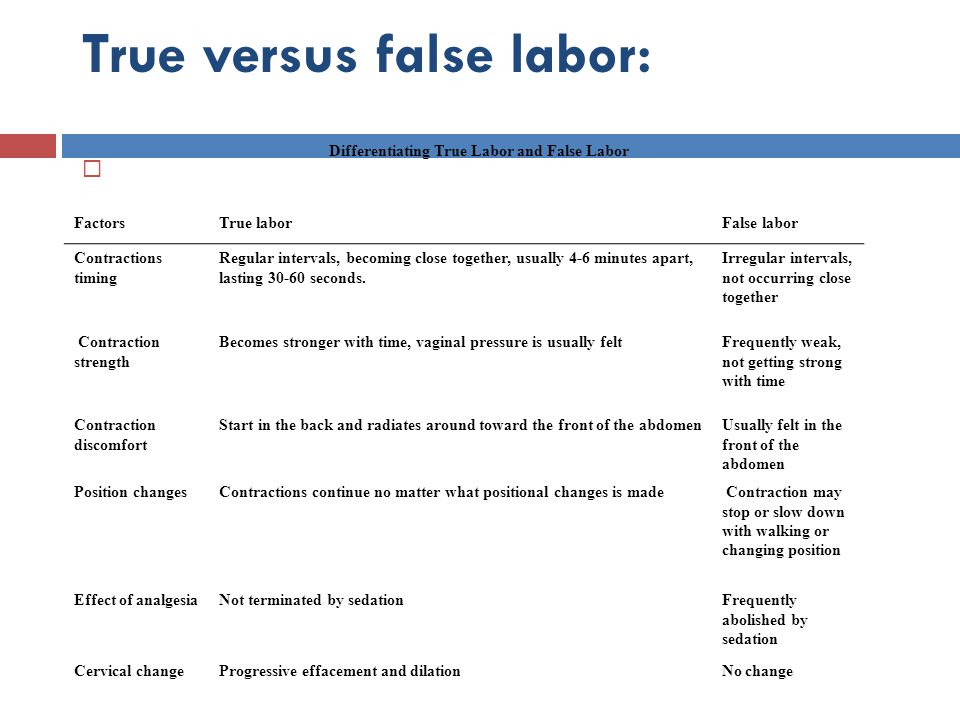 1 factors affecting labor and delivery process Labor and birth at risk  the five factors affecting labor (powers, passage,  it is crucial for nurses to understand the normal birth process.