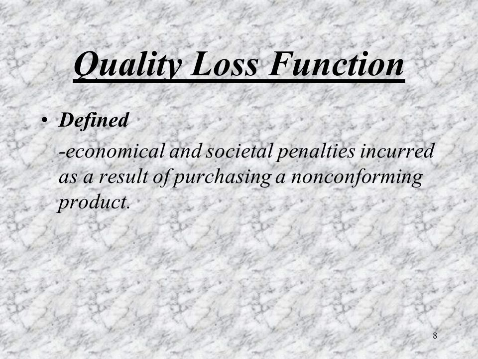 Quality Loss Function Defined