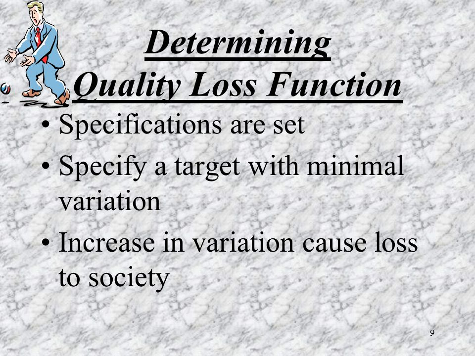 Determining Quality Loss Function