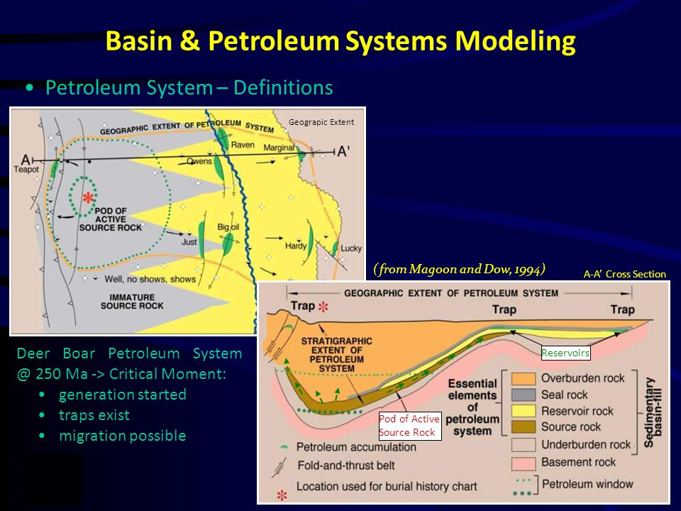 the petroleum system from source to The jurassic petroleum system north and west of britain: a geochemical oil-source correlation study.
