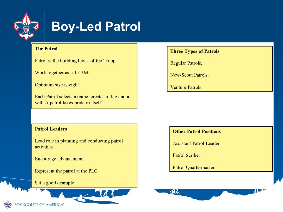 Boy-Led Patrol