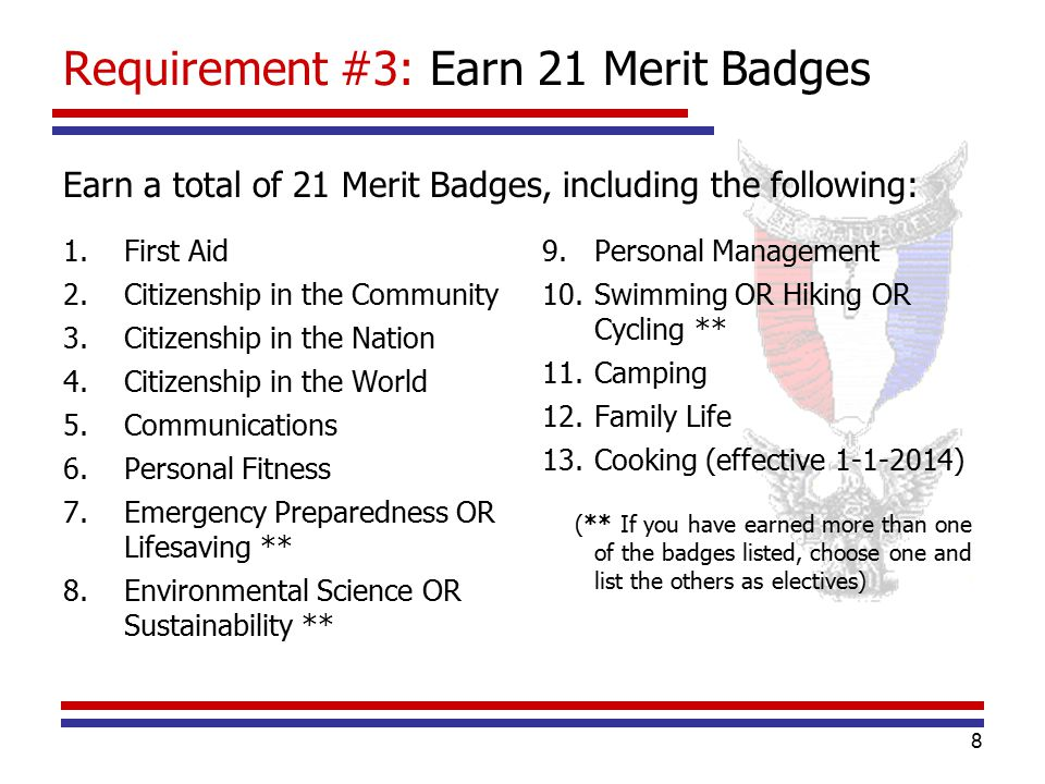 TroopCrew 279 Pacifica District December 7 ppt download – Personal Management Merit Badge Worksheet Answers