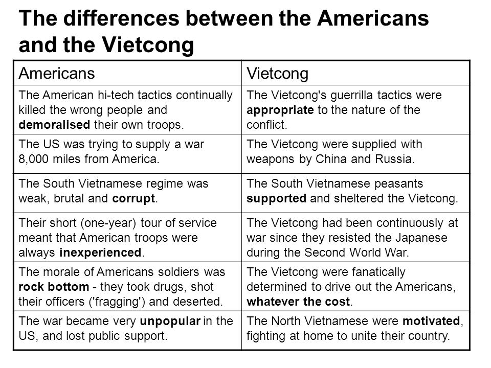 the vietcong and their guerrilla tactics In his book, mao describes guerrilla warfare as one of many methods used by an   the viet cong were a highly organized guerrilla force which was supported.