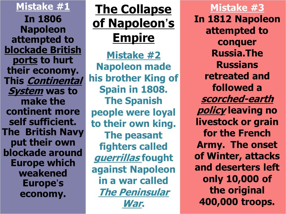 napoleons collapse The french revolution and napoleon 71 ©m cdougal littell inc all rights reserved name date ____ 1 the main reason napoleon divorced josephine and married marie.