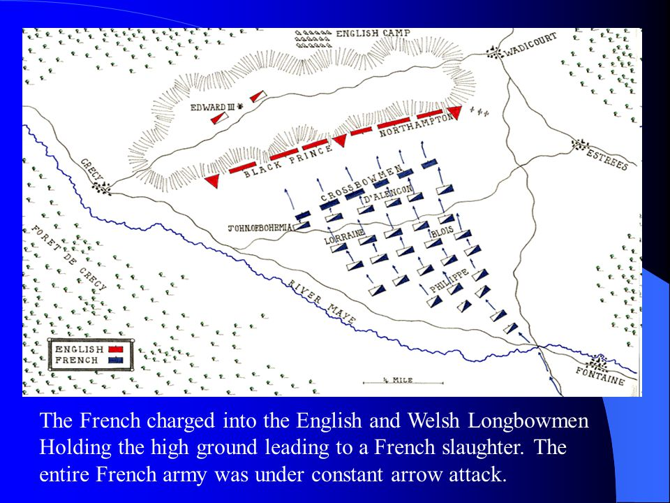 The French charged into the English and Welsh Longbowmen