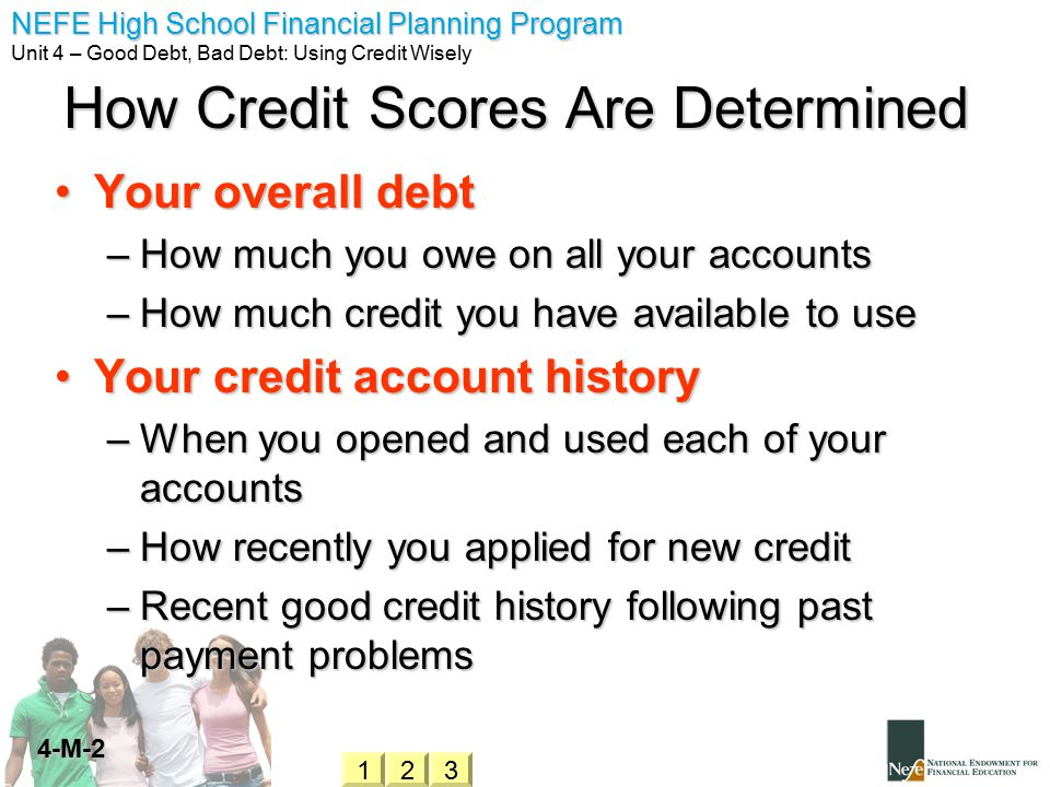 How Credit Scores Are Determined