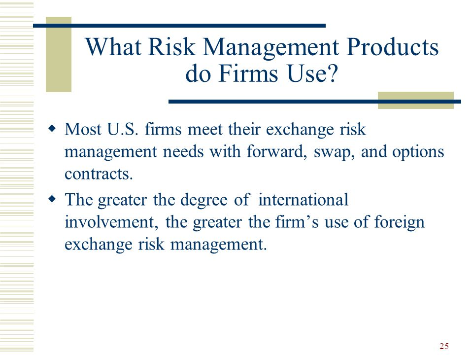 Option trade risk management
