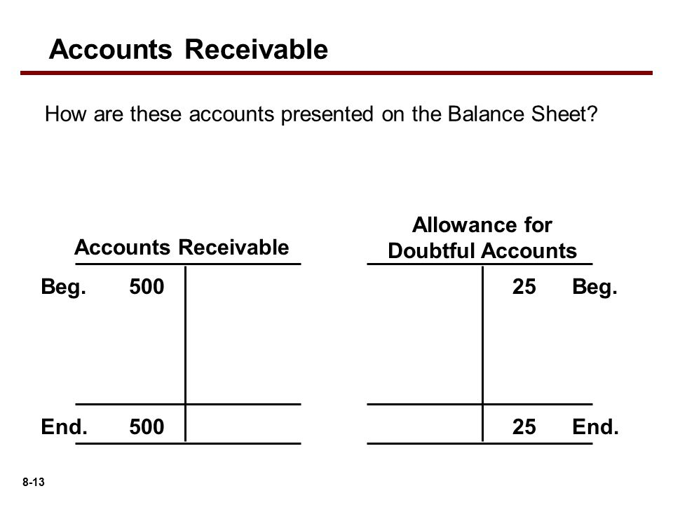 how to find accounts receivable on balance sheet