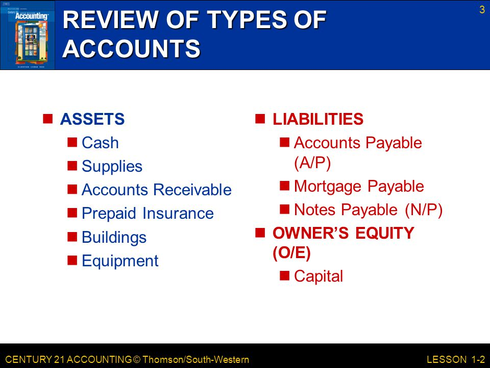REVIEW OF TYPES OF ACCOUNTS