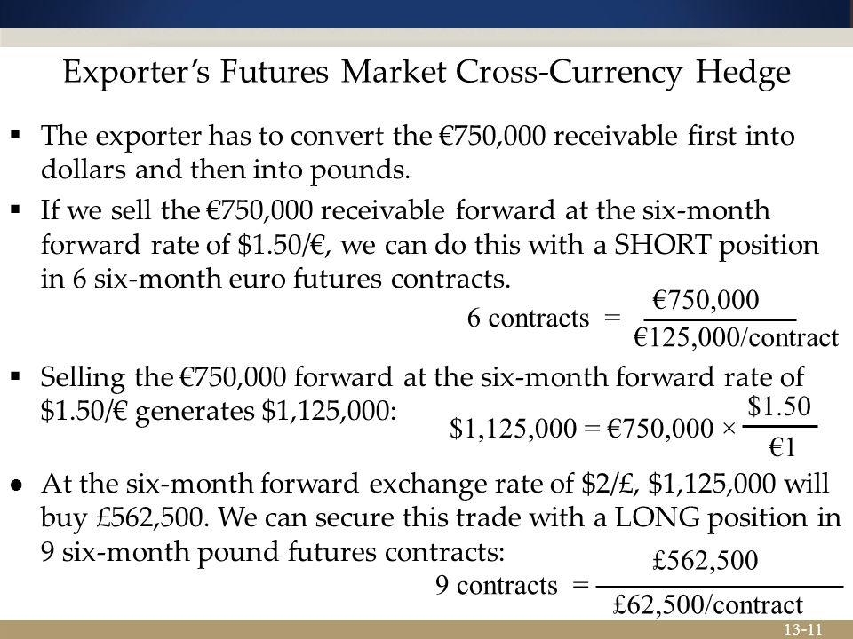 Exporter's Futures Market Cross-Currency Hedge