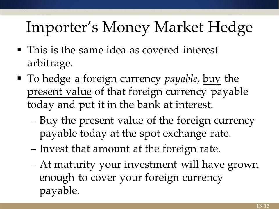 Importer's Money Market Hedge