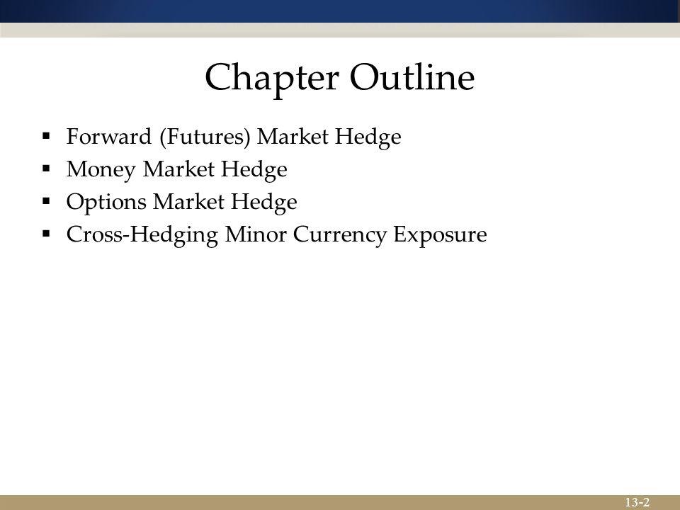 Chapter Outline Forward (Futures) Market Hedge Money Market Hedge
