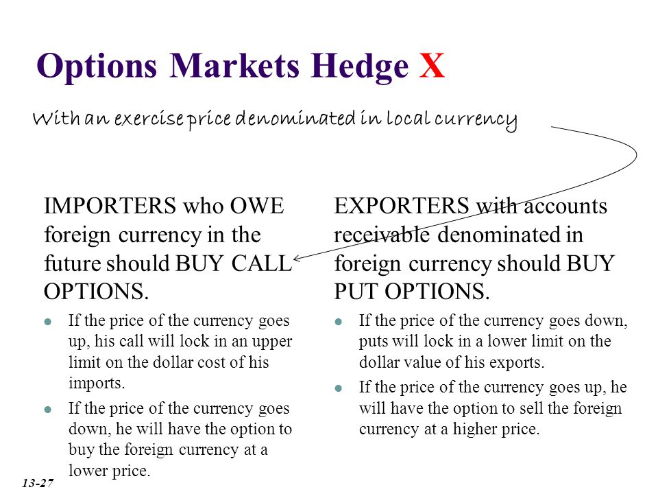 Options Markets Hedge X