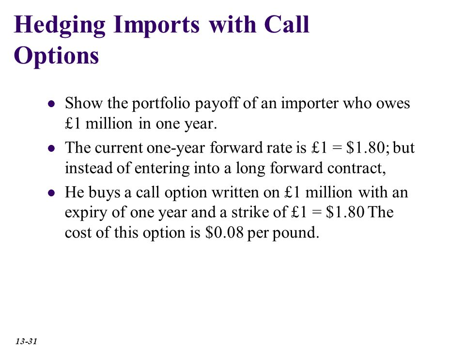 Hedging Imports with Call Options