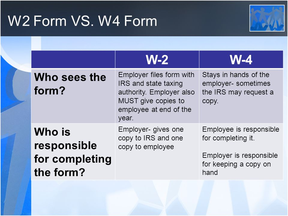 Chapter 5 TAXES!. - ppt video online download