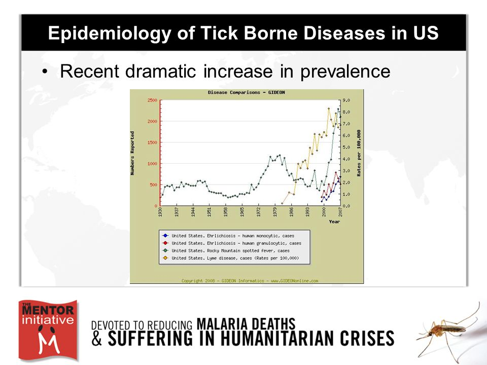 rocky mountain spotted fever research paper What is rocky mountain spotted fever rocky mountain spotted fever (rmsf) is the most severe tick-borne illness in the united states although this disease was reported most frequently in the rocky mountain area early after its discovery, relatively few cases are reported from this area today.