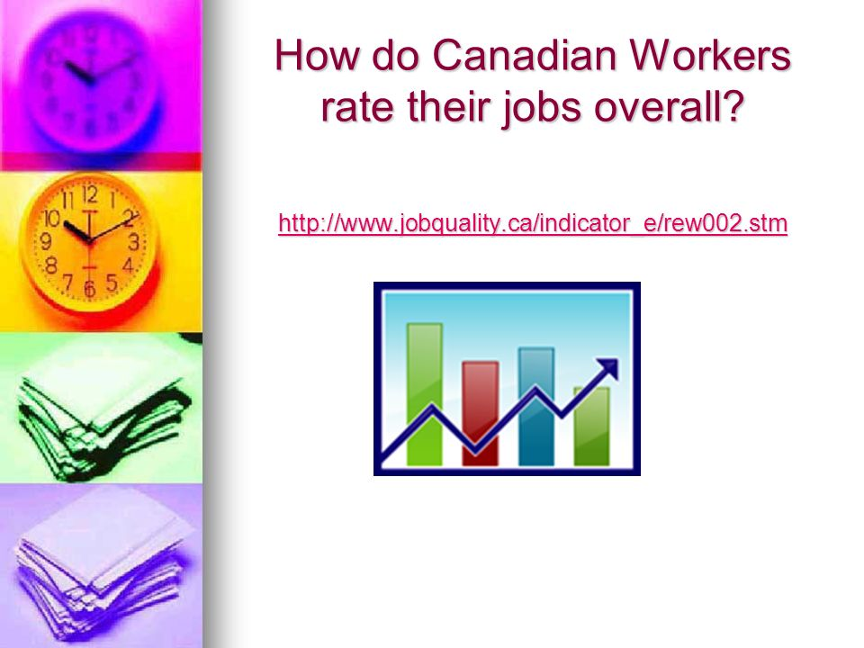 How do Canadian Workers rate their jobs overall