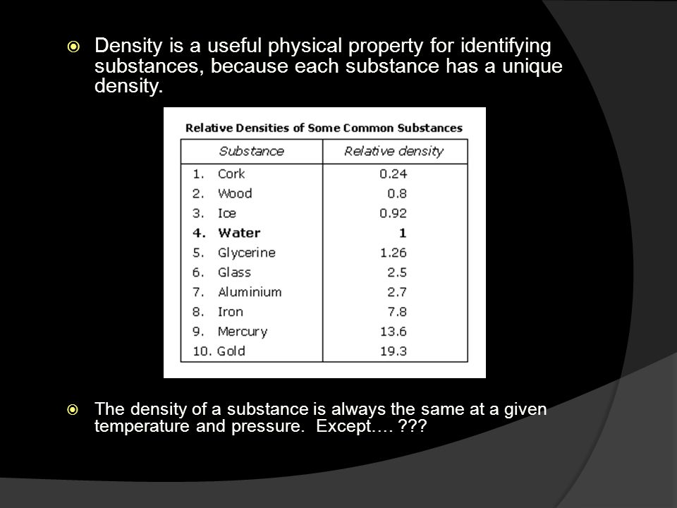 Density is a useful physical property for identifying substances, because each substance has a unique density.