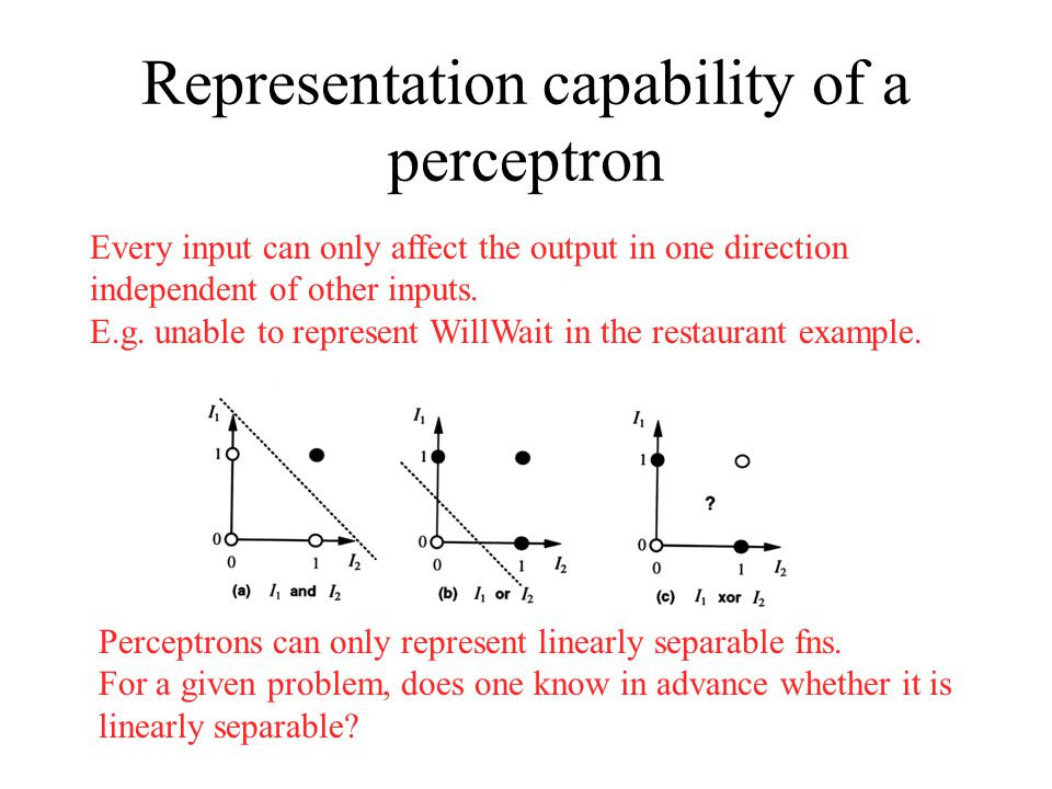 Representation capability of a perceptron