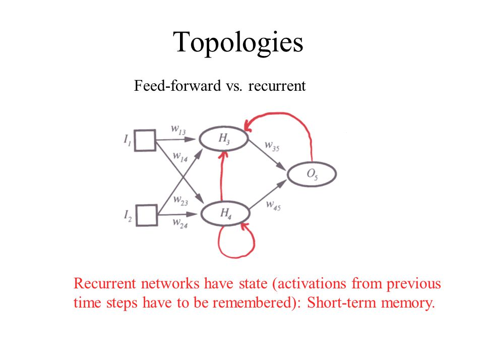 Topologies Feed-forward vs. recurrent
