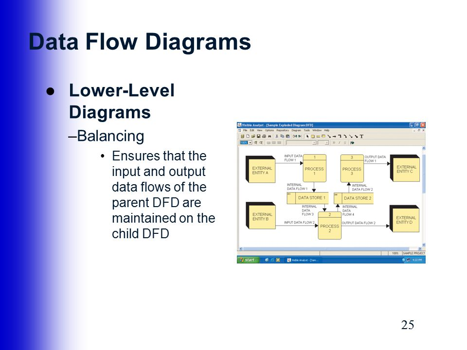 input and output data flow diagram data flow diagram and sequence diagram chapter 4 enterprise modeling. - ppt video online download