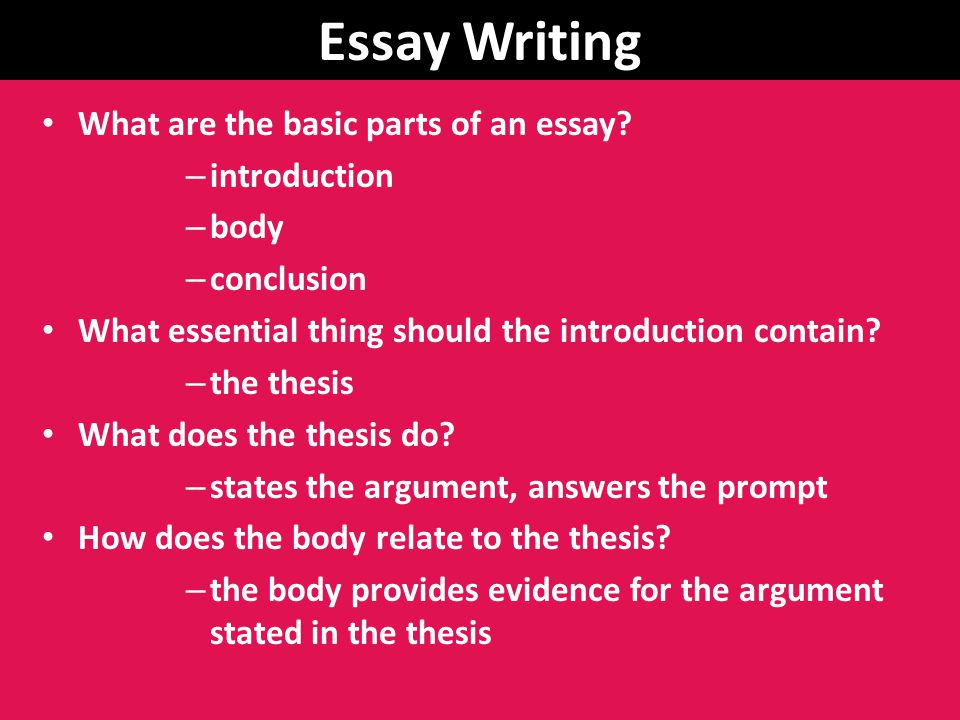 Name the five parts of an essay