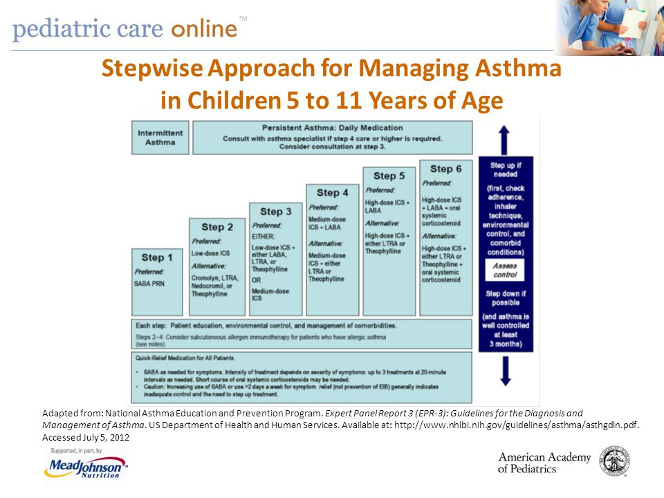 Pediatric Asthma Evaluation Amp Management Ppt Download