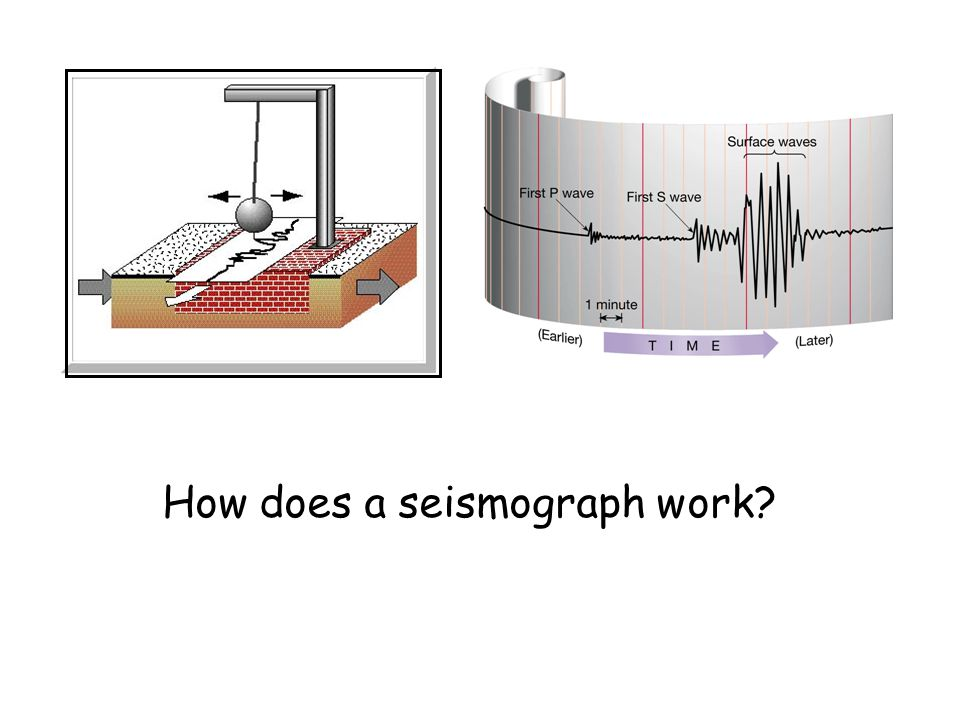 How does a seismograph work