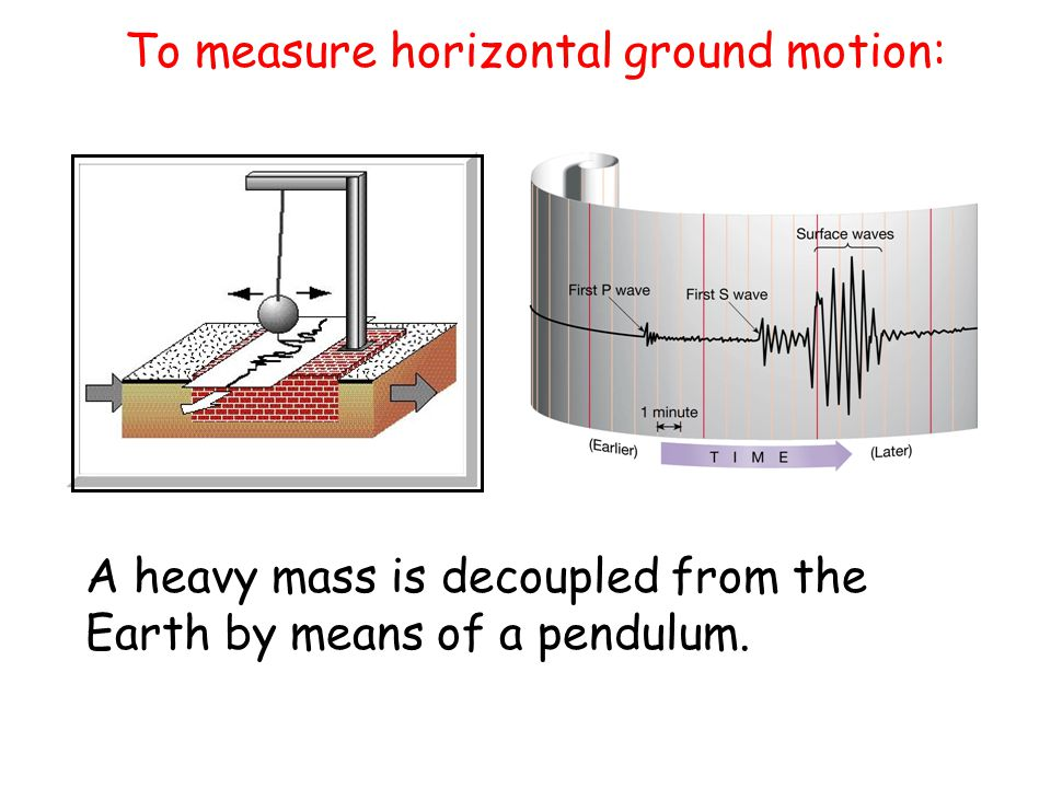 To measure horizontal ground motion: