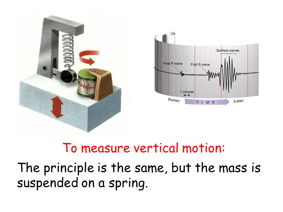 To measure vertical motion: