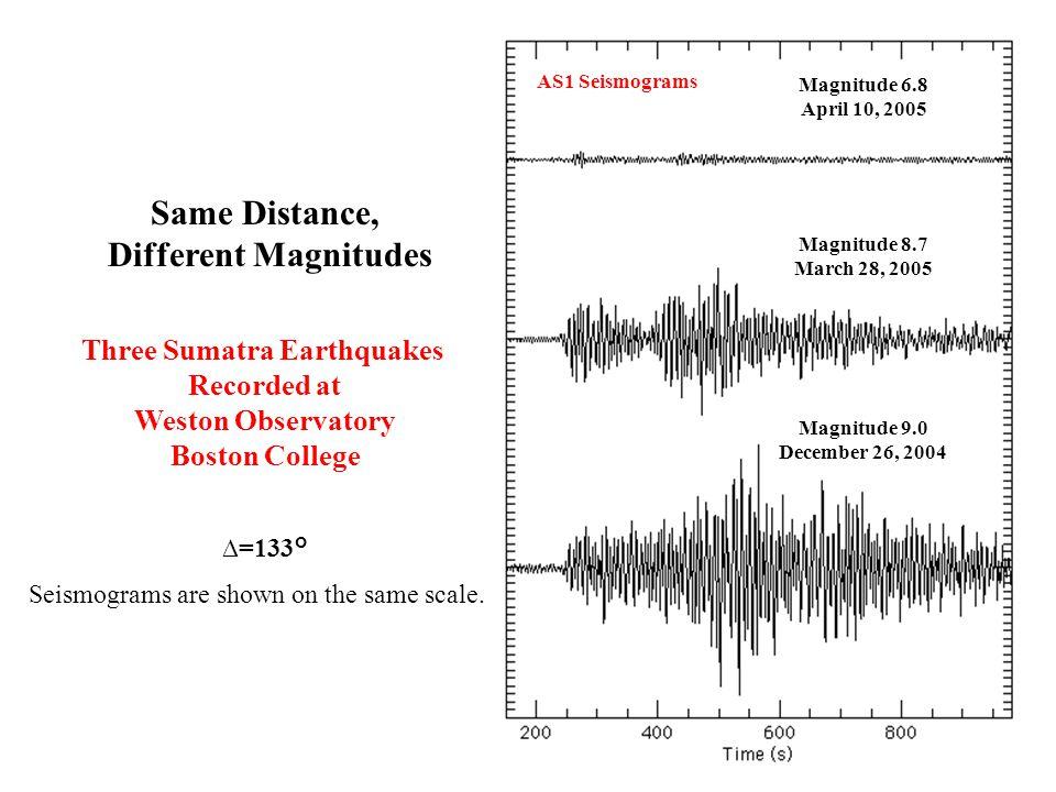 Three Sumatra Earthquakes