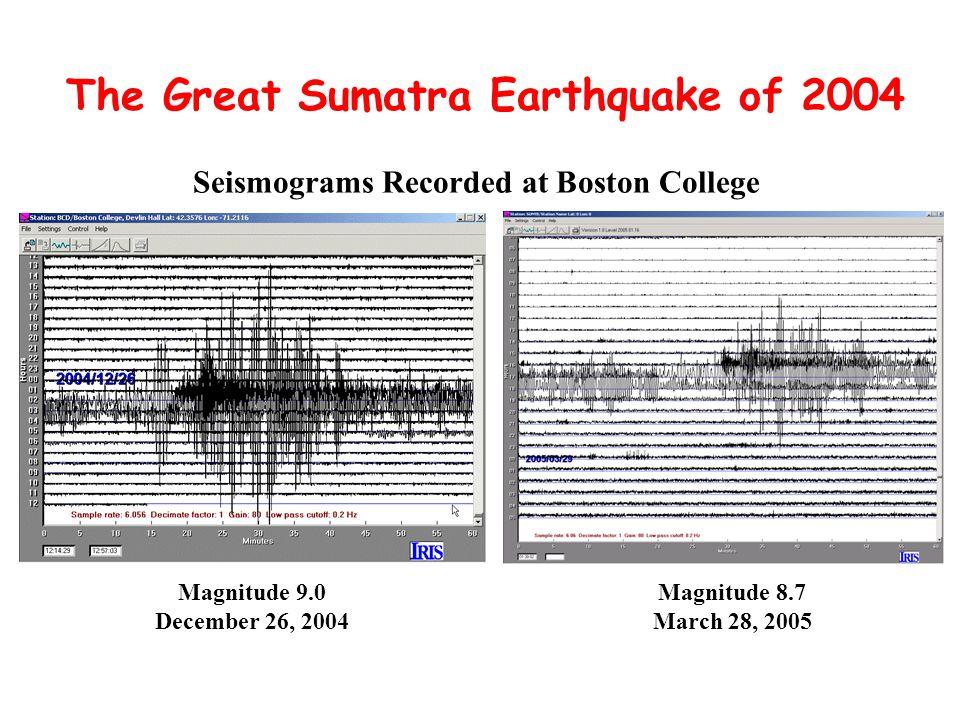 The Great Sumatra Earthquake of 2004